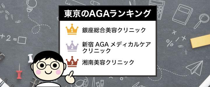 東京のAGAクリニックおすすめランキング