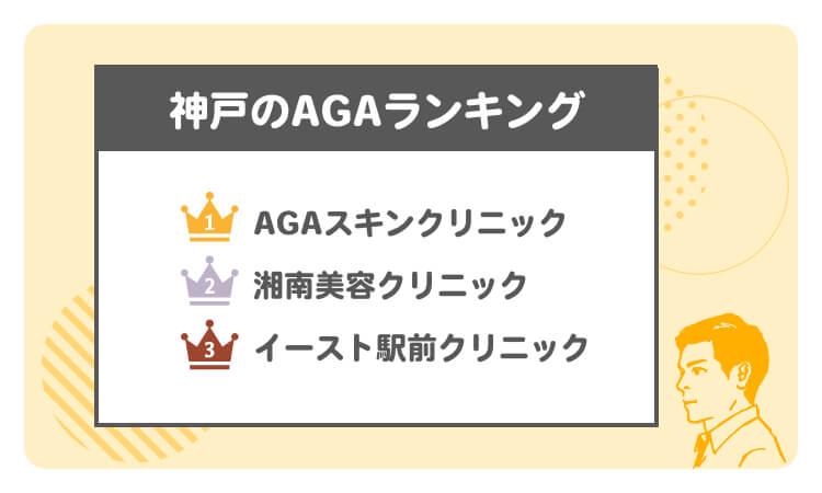 神戸のAGAランキング