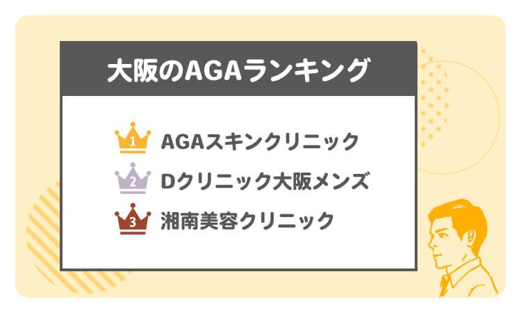 大阪のAGAランキング