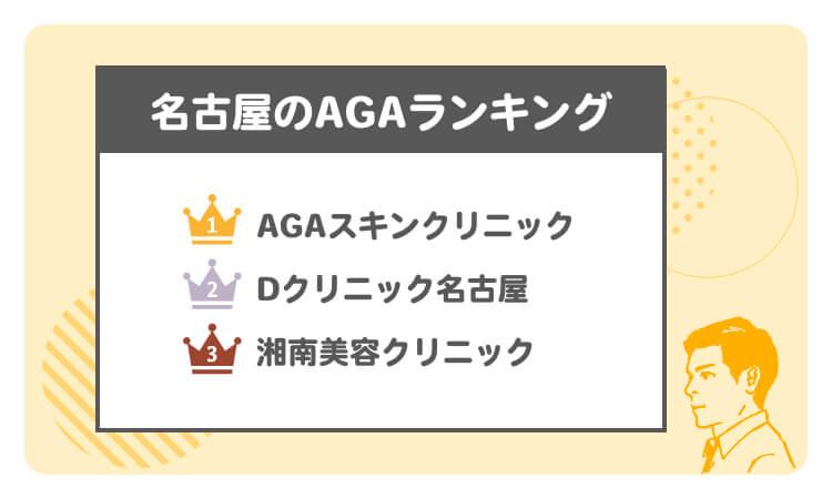 名古屋の AGAランキング