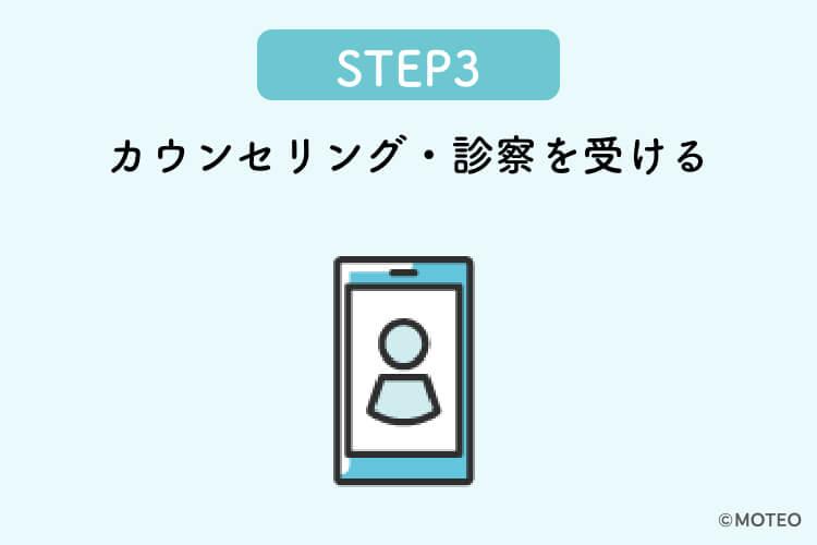 STEP3:カウンセリング・診察を受ける