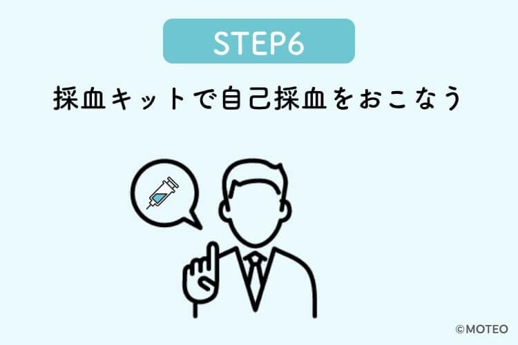 STEP6:採血キットで自己採血をおこなう