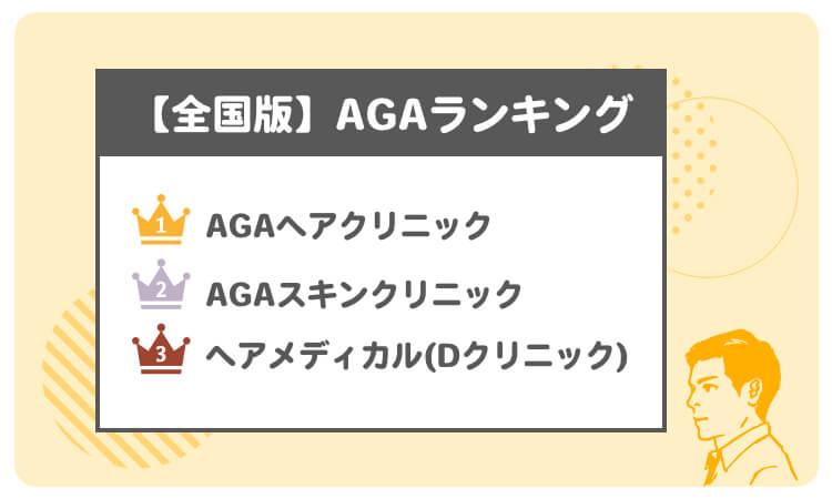 【全国版】AGAランキング