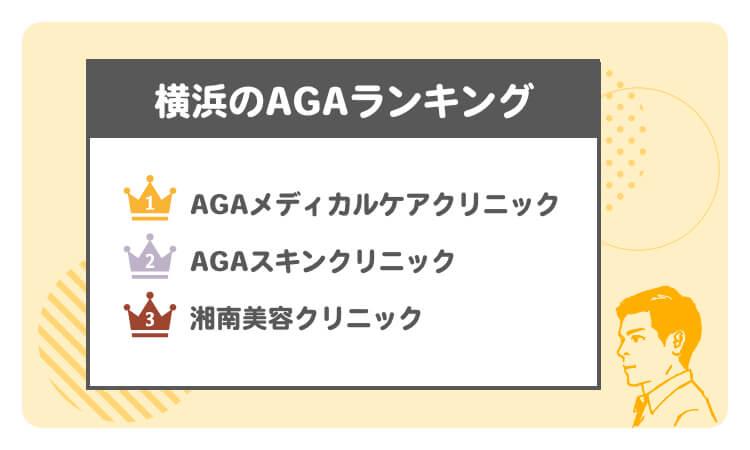 横浜のAGAランキング
